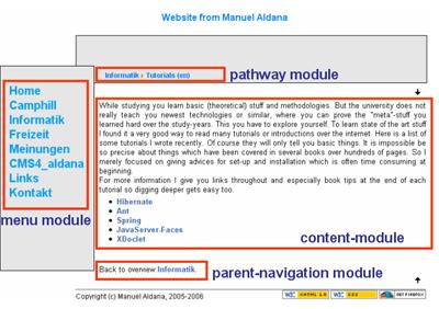cms4_aldanaModuleSample